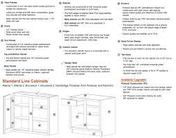 product information for kitchen cabinets bathroom vanities