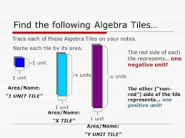 find the following algebra tiles trace each of these algebra