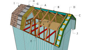 6 X 8 Gambrel Shed Plans by How To Build A Gambrel Roof Shed Howtospecialist How To Build