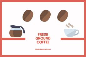 Why Should You Always Drink Fresh Ground Coffee