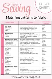 Best 25+ Sewing Patterns Ideas On Pinterest | Sewing Clothes ... How To Create Your Own Fashion Collection Youtube Draw Anime Body Female Printable Step By Drawing Emejing Learn Fashion Designing At Home Images Decorating Design Best 25 Zipper Ideas On Pinterest Tutorial Zippers And I Wanttodo Moments From Beauty Style Thats Sustainable A New Tfashion Formula Mckinsey Letters For Dental Assistant Thank You Letter Cert Cover Cut Sew Brooklyn Accelerator Myfavoriteadachecom Want Study Jewellery Lemark Institute Of Art Drawing Design Sketching 101 Become A Designer