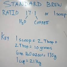 Coffee 171 Brew Ratio