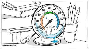 hygrometer 04 21 ratgeber test übersicht die besten