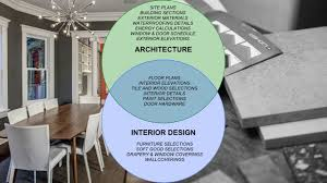 100 Interior Designers Architects Architecture Vs Design Board Vellum