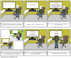 Cites Help Desk Contact by Professor Mcnut And The Virtual Helpdesk Storyboard