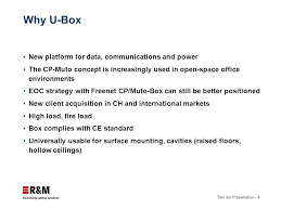 extended office cabling u box ppt video online download
