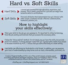 Hard Skill Examples For A Resume Best Of 20 Soft Skills
