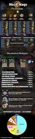 Paladin Hearthstone Deck Lich King by Hearthstone Mech Mage S21 Hearthstone News Pinterest