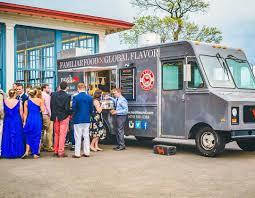 Nosh Hound - Norwalk Food Trucks - Roaming Hunger
