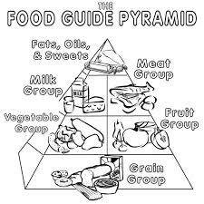 Superb Food Pyramid Coloring Pages Worksheets Free