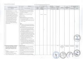 Carta De Derechos De Los Estados Unidos Wikipedia La Enciclopedia