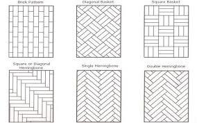 Delightful Ideas Wood Floor Layout Patterns Parquet Floors