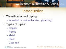 Pictures Types Of Pipes Used In Plumbing by Chapter 20 Plumbing Plans Ppt