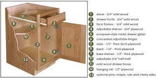 Unfinished Bathroom Cabinets Denver by Sektion Base Cabinet With 4 Drawers White Ma Grimslv Off Drawer