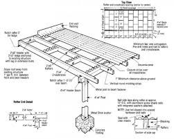 Building A Patio Cover Plans