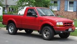 Small Pickup Truck   Compact Pickup - 1994 Ford Ranger   Silly ...