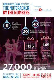 Swans Pumpkin Farm Milwaukee by Milwaukee Ballet Sparkles In Cinderella U2013 Final Show Of The Season