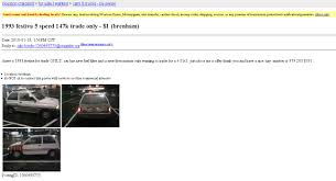 Craigslist Tulsa Cars And Trucks For Sale By Owner - Craigslist ...