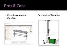 Autodesk Seek Revit Families by 16 Autodesk Seek Revit Mep Solved Elevation Visibility