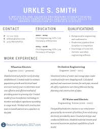Great Resume Examples 2017 Elegant Resumes Best Example Intended