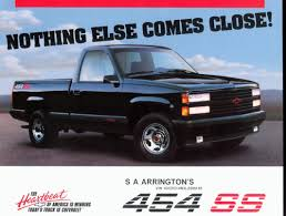 454ss Poster - Dust Runners Automotive Journal