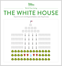 Better Homes and Gardens Real Estate Show White House Listing as