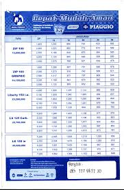 Harga Vespa LX 150ie Piaggio Zip 100 Liberty Blognya Arantan