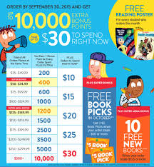 Scholastic Books Coupon Code Redeem Profit Through The Scholastic Dollars Catalog Ebook Sale Jewelry Online Free Shipping Reading Club Tips Tricks The Brown Bag Teacher Books Catalogue East Essence Uk Following Fun Book Orders And Birthdays Canada Posts Facebook Lime Crime Promo Codes 2019 Foxwoods Comedy Show Discount Code Connect For Education Promo Code Clubs Childrens Books For Parents Virgin Media Broadband