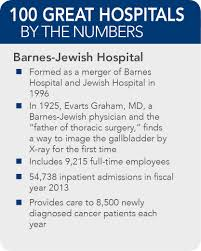 Barnes-Jewish Hospital - 100 Great Hospitals In America | 2014 Filebarnesjewish Hospital In St Louisjpg Wikimedia Commons Life Chaing Fetal Surgery Now Being Performed At Barnesjewish Nurses Week Blog Barnes Jewish Omphalocele Charles F Knight Emergency And Trauma Center First Adult Liverlung Trsplant Anniversary Epic Site Engagement West County 100 Great Hospitals America 2014 Goldfarb School Of Nursing College Markets Unveils New For Outpatient Health Ed Head Shaving Tour Our Labor And Delivery Rooms