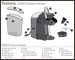 Keurig Coffee Maker Parts List Table B60 Diagram