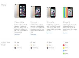 iPhone 6 Price Good News for Heavy Users but iPhone 6 Plus Price