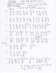 kuch kuch hota hai tutorials kondayya s site