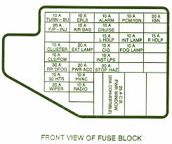 100 82 Chevy Truck Parts Fuse Box Wiring Diagram Wiring Library