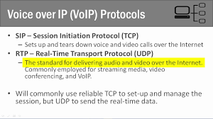 007 Voice Over IP VoIP Protocols - YouTube Voice Over Internet Protocol Nelson Kattula Computer Science Implementing Sip Gateways Examing Voip And Gateway Encapsulate In Ip Ip Communications Protocols Hacking Techniques Hakin9 It Security Magazine Stack Code Api Compactsip Data Sheet Patent Us7801289 Voiceover Network Vonvoiceover Internet Configuring H323 Control What Is The Explained Netw 250 Week 3 Ilab Observing Voip Protocols Using Wireshark By Pabx Or