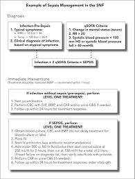 Sofa Sepsis Pdf 2016 by Evolving Sepsis Criteria And New Management Guidelines Hold