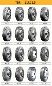 Goodmax Brand Winter Truck Tires 11r22.5 11r24.5 Snow Tires - Buy ... Snow Tire Wikipedia The 11 Best Winter And Tires Of 2017 Gear Patrol Do You Need Winter Tires On Your Bmw Ltsuv Dunlop Automotive Passenger Car Light Truck Uhp Tire Review Hercules Avalanche Xtreme A Good Truck Goodyear Canada Spiked On Steroids Red Bull Frozen Rush 2016 Youtube Popular Brands For 2018 Wheelsca Coinental Trucks Buses Coaches