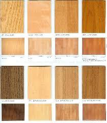 Different Types Of Flooring Best Ideas On Kitchen