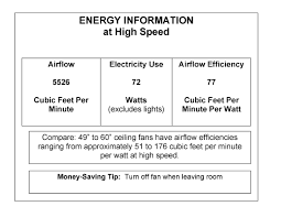 Encon Ceiling Fan Wiring Diagram by Harbor Breeze Hive Cool Name Jpg Views Size With Harbor Breeze