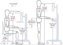 Varidesk Pro Plus 36 by Fancy Standing Desk Height Ideas U2013 Trumpdis Co