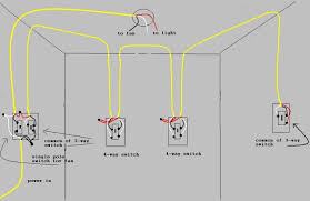 Lamp Wiring Kit Australia by Ceiling Fan Switch Wiring Diagram Australia Tamahuproject Org