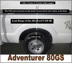 Adventurer Truck Camper Model 80GS Popup Truck Campers Part 2 Solo Rvers Like Lweight Ease Lite 610 Legacy Truck Camper Erics New 2015 Livin 84s Camp With Slide Charming Small Campers With Bathroom 18 Powerful Pictures Design Camplite Ultra Lweight Media Center Lance 1475 Travel Trailer Under 3500 Lb Youtube Hallmark Laveta Rv Pros And Cons Of The Pop Up Slide In Pirate4x4com 4x4 How To Build A A Starttofinish Guide