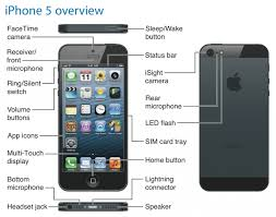 Download the ficial iPhone 5 User Guide iClarified