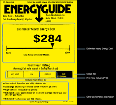 Tank Gas Energy Guides