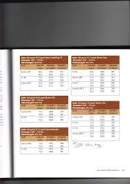 Index of files ModFiles Erik Erik 2009 ne JB load data