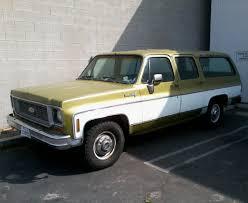 1974 Green Chevy Truck 4x4
