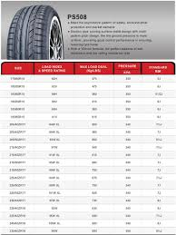 China Manufacturer Wholesale 16-20 Inch Diameter Tyre/car Tyre With ... Star Fighter Blue Ring Dwt Racing Vw Polo Tyre Wheel Upgrade Thread Page 2 Teambhp Amazoncom 270r15 Vogue Custom Built Radial Vii Automotive Aing Rakuten Global Market 4 Book Set 175 65r15 Dunlop Winter Brand New Tyres Prices 15 Inch Car Tire Buy Tityre Fat Hub Motor With 15600 6 Inch 48v 800w Hub 1 15x8 19 Offset 5x127 Mb Motoring Chaos 5 Silver Wheelrim Tires Size Explanation Diagram Of Flordelamarfilm Wheel And Tire Packages Inch Vintage Wheels Mustang Hot Rod Off Road And 33 Buckshot Compared To 285 Sale Your Next Blog