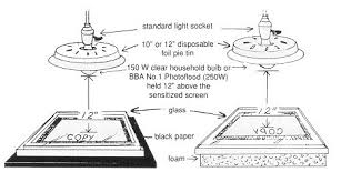 silk screen printing www newmanmachines