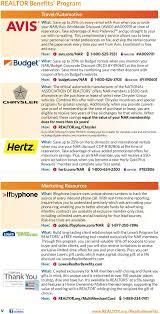 Avis Corporate Code / Laser Birthmark Removal