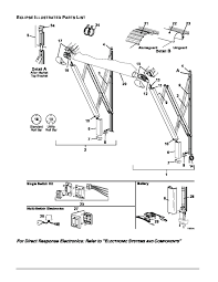 Carefree Eclipse Parts - Shade Pro Cafree Rv Awning Parts Diagram Wiring Wire Circuit Full Size Of Ae Awnings A E List Pictures To Pin On Motorized Patent Us4759396 Lock Mechanism For Roll Bar On Retractable Sunsetter Replacement Carter And L Chrissmith Exploded View Switch 45637491 Colorado Spirit Fiesta Arm Dometic Ac Shrutiradio R001252 Gas Spring Youtube