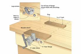 I Enjoyed Your Buyers Guide To Woodworking Vises Issue 147 But Cant Afford The 100 Price Tag For A Really Nice Vise Like Those Shown In Article